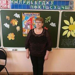 Иванова Марина Сергеевна