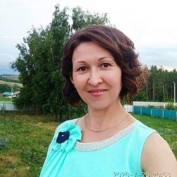 Хайдарова Фирая Раисовна