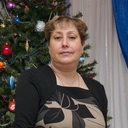Гулян Жанна Сергеевна