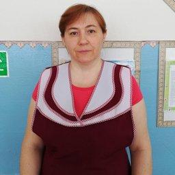Рязанова Наталья Владимировна