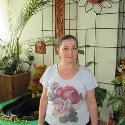 Келигова Айна - Умат - Гиреевна