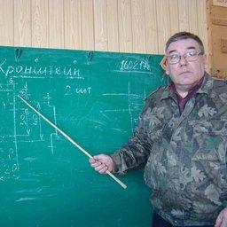 Назаркин Сергей Владимирович