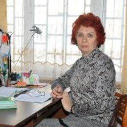 Егорова Наталья Борисовна