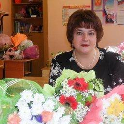 Волкова Ирина Леонидовна