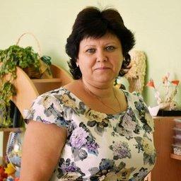 Иващенко Марина Ивановна