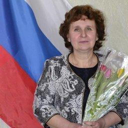 Мажирина Марина Владимировна